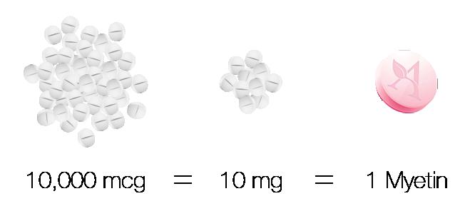 micrograms vs milligrams